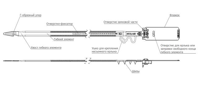 Пломба для опечатывания мешков Акула-М3. Длина общая/рабочая: 428/345 мм.